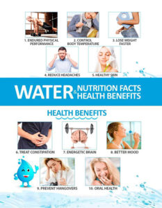water-health-benefits